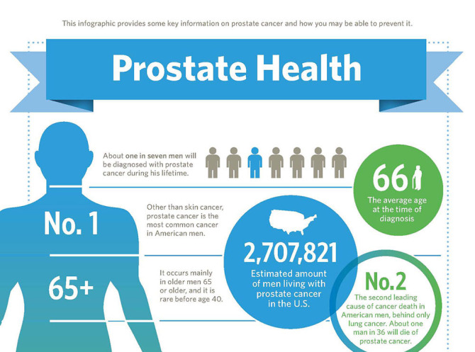 Prostate-Health-header-670x497